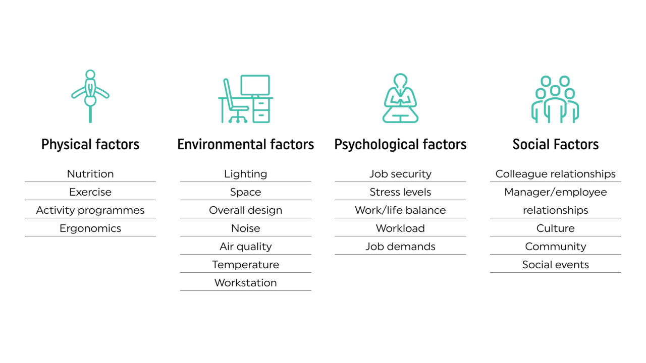 Wellbeing-in-the-workplace-Infographic_3840x2160_acf_cropped-1